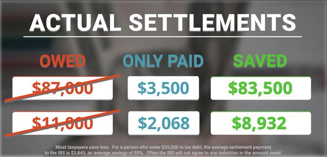 Actual Settlements